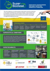 Poster Life Superbiodiesel